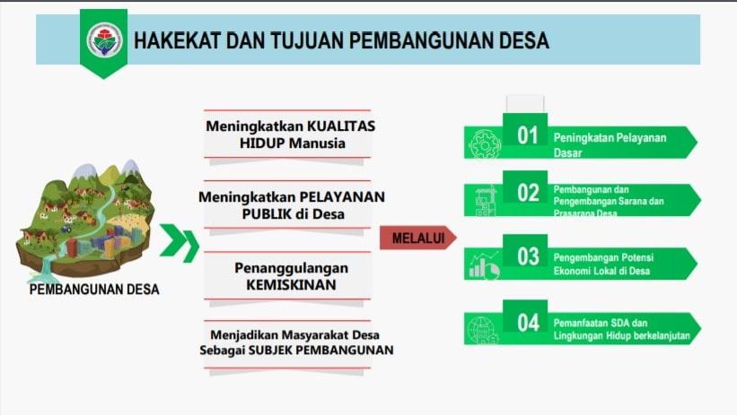 Ruang Lingkup Permendes PDTT Prioritas Penggunaan Dana Desa Tahun  Ruang Lingkup Permendes PDTT Prioritas Penggunaan Dana Desa Tahun 2020