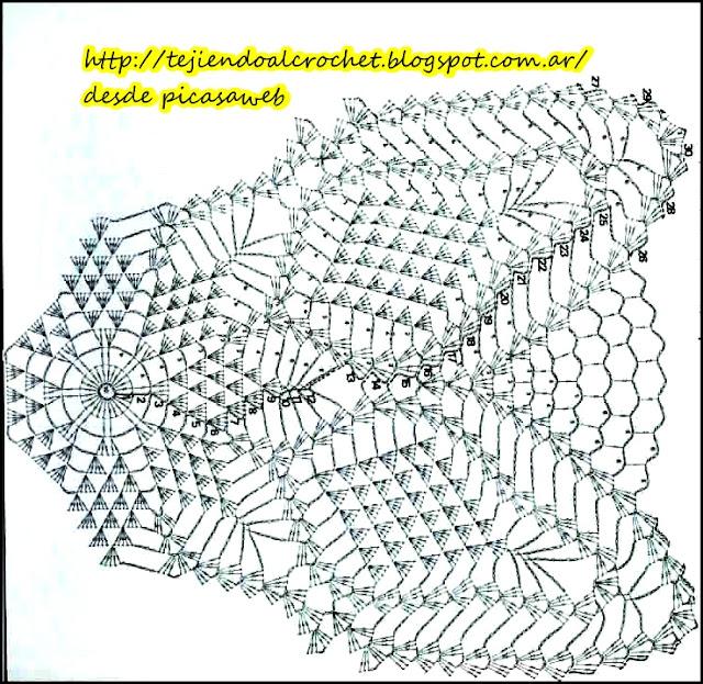 Tejidos a crochet ganchillo patrones regalos muy - Patrones tapetes ganchillo ...