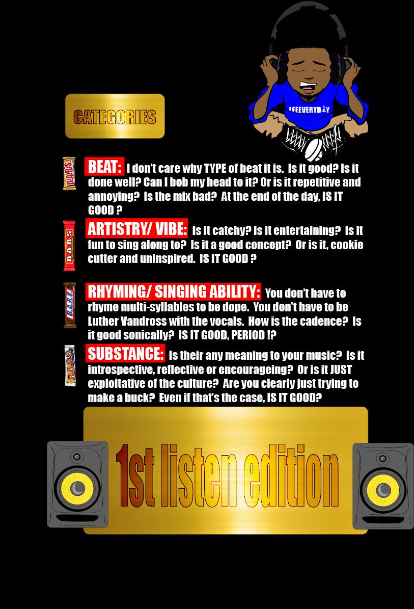 album review categories