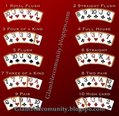 Gambler Comunity Istilah Dalam Bermain Poker
