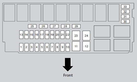 Fuse Box: 2018 Honda Jazz - Fuse Panel DiagramFuse Box - blogger