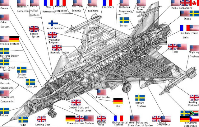 Komponen pesawat Gripen - WandiWeb