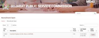 GPSC Recruitment 2021 125 AE Posts