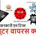 कम्प्यूटर वायरस क्या है (What is computer virus)