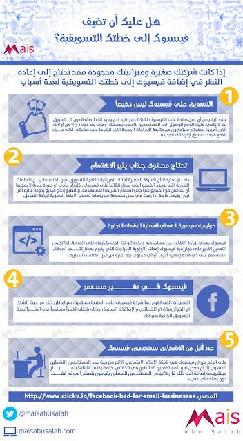هل عليك أن تضيف فيسبوك إلى خطتك التسويقية؟ #انفوجرافيك