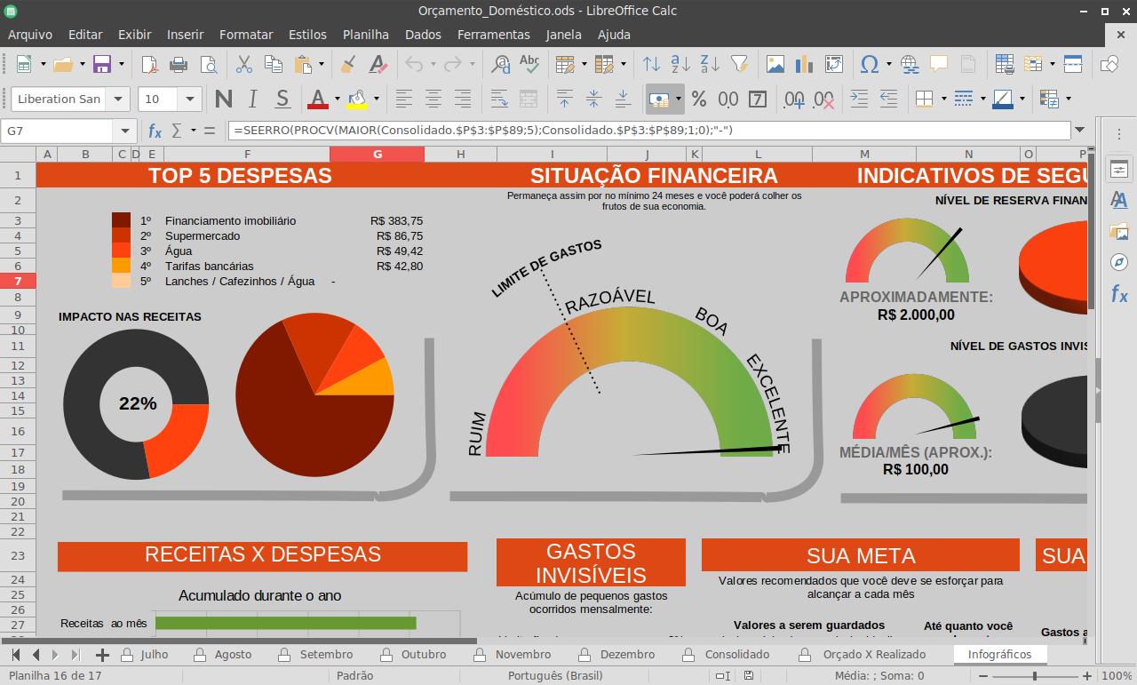 Planilha LibreOffice Calc - Orçamento doméstico