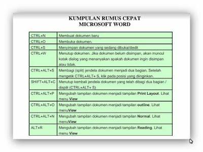 Rumus Cepat Microsoft Word