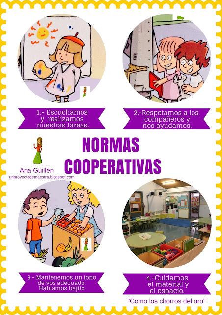 Normas cooperativas en el aula.