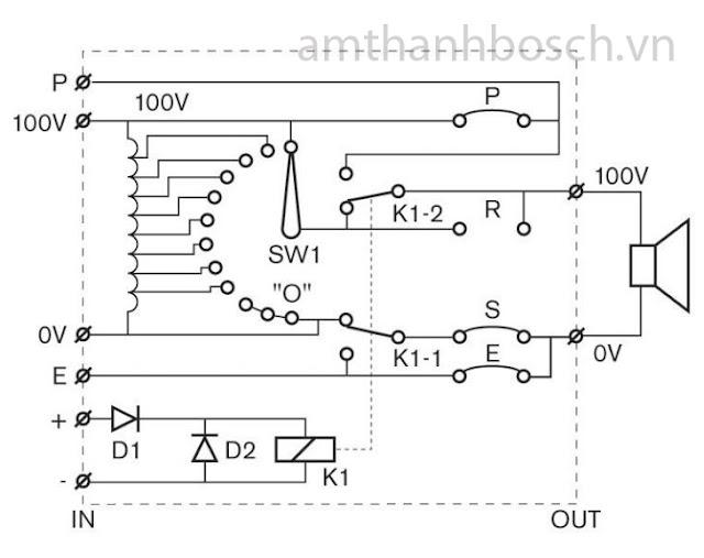 Bộ điều khiển âm lượng Bosch LBC 1411/10