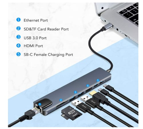 Zoopod 8-in-1 Type C Hub with Ethernet Port