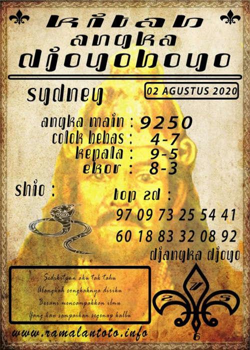Kode syair Sydney Minggu 2 Agustus 2020 150