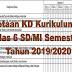 Pemetaan KD Kurikulum 2013 Kelas 6 SD/MI Semester 1 Tahun 2019/2020 - Homesdku