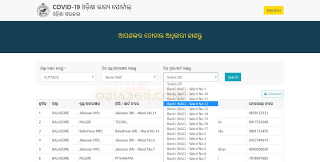 How to find your district Odisha Nodal officers name and number for Covid-19