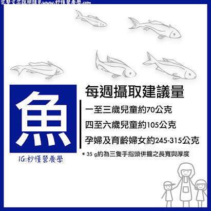 台灣營養師Vivian【圖解營養學】「吃大魚」有毒?台灣魚類食用守則,安心吃魚類吧!