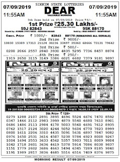 Sikkim State Lottery Dear Love Results 08 September 2019