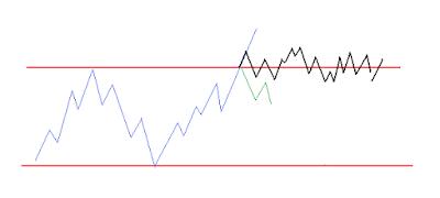 countertrend of helemaal geen trend?