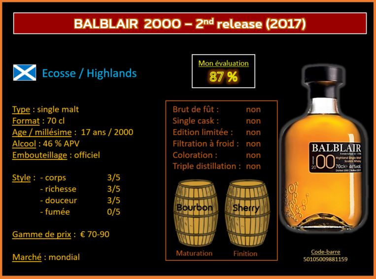 Review #570 : Balblair 2000 – 2nd Release (2017)