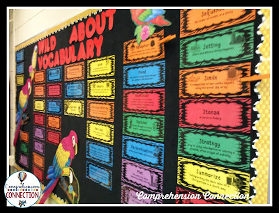 This post includes ten engaging ways you can embed vocabulary instruction into all of your lessons, daily routines, and activities. This reading test vocabulary word wall helps students recognize and remember words associated with skills they've learned.