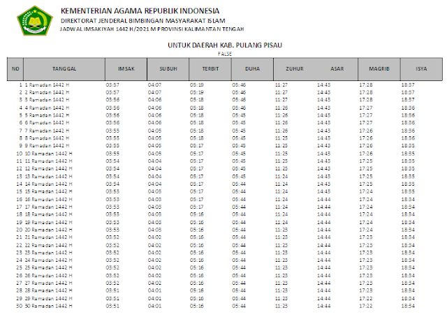 Jadwal Imsakiyah Ramadhan 1442 H Kabupaten Pulang Pisau, Provinsi Kalimantan Tengah
