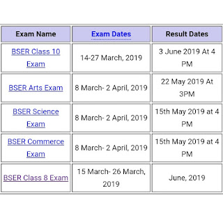 DICLARE  8th board result 2019 rajasthan board.