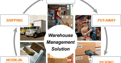 IVS Warehouse Management Software