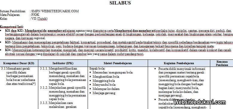 Silabus Pjok Kelas 7 Smp Mts K13 Revisi Terbaru Websiteedukasi Com