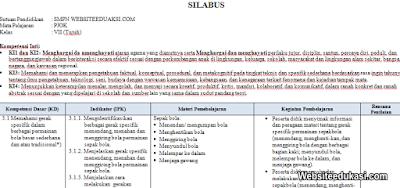 Silabus PJOK Kelas 7 SMP/MTs K13 Revisi Terbaru