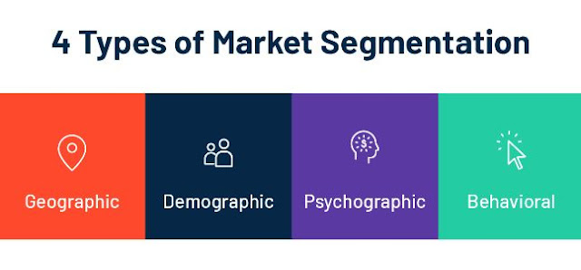 types of market segmentation demographics targeted marketing geographic
