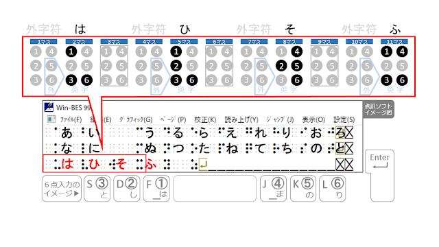 3行目の2マス目に、は、5マス目に、ひ、8マス目に、そ、11マス目に、ふ、と書かれた点訳ソフトのイメージ図