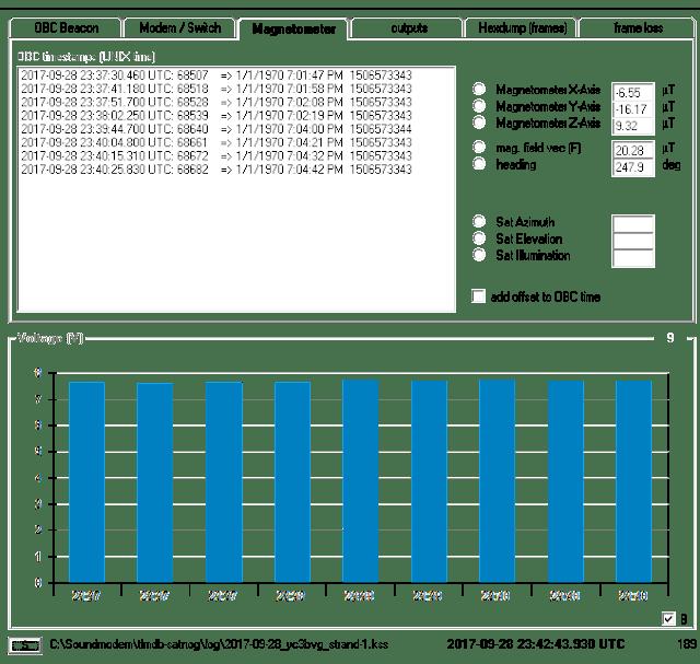 STRaND-1 Telemetry 9k6 FSK