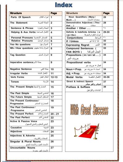 قواعد اللغة الانجليزية كاملة pdf في 40 ورقة مع الشرح بالعربية