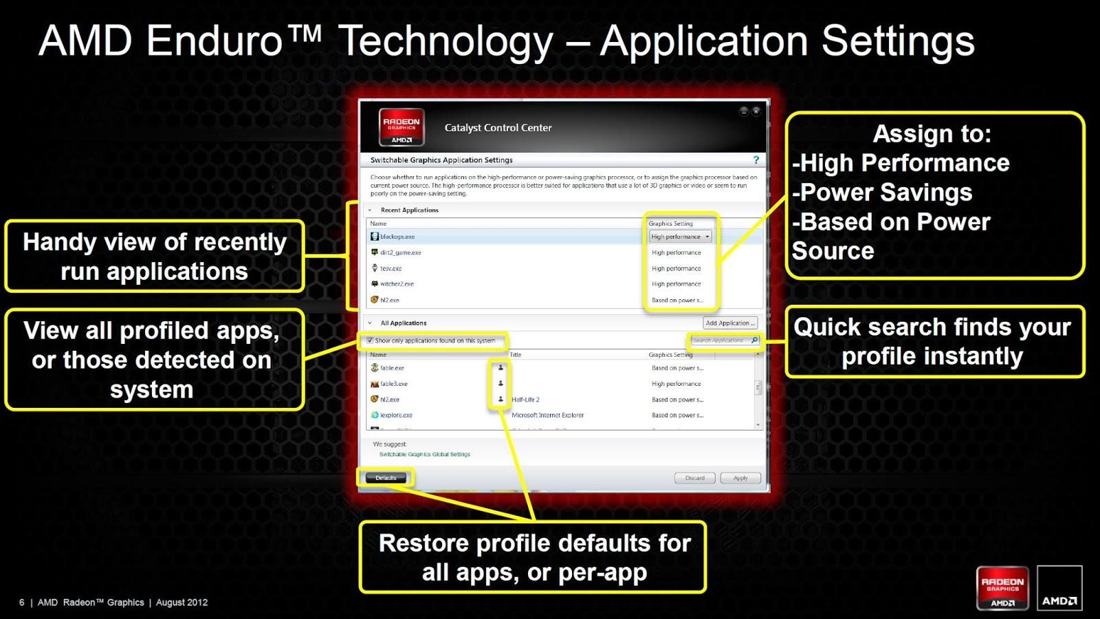 Perfiles AMD Enduro y desbloqueo de aplicaciones - Notebook GPU