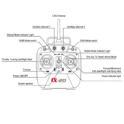 Spesifikasi Cheerson CX-20 Auto Pathfinder - GudangDrone