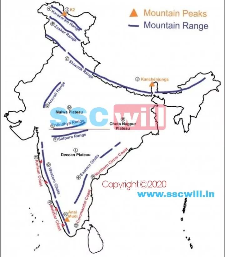 Himalaya Parvat, ka nirman, utpati ke karan