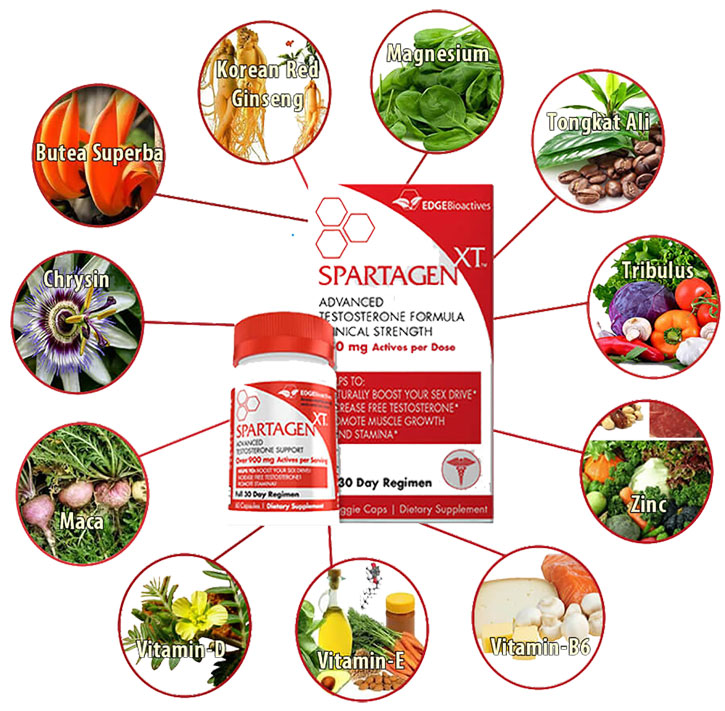 Spartagen XT is a natural testosterone booster
