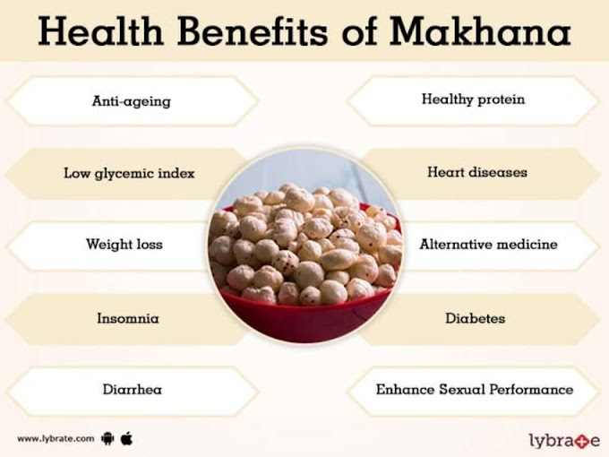 Makhana is good for health, it is very beneficial for kidney