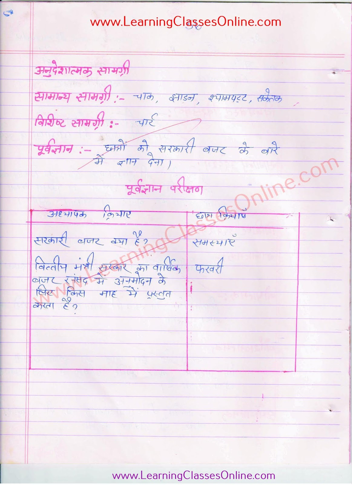 clas 10th budget lesson plan in hindi