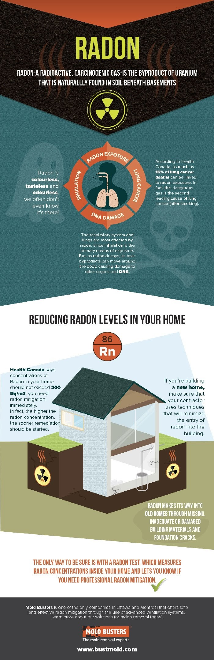 Radon Gas and How to Reduce Radon Levels in Your Home? #Infographic