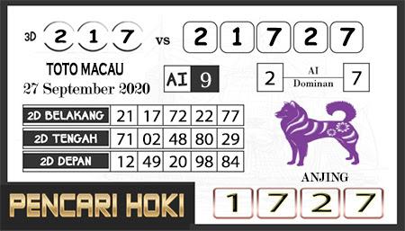 Prediksi Pencari Hoki Group Macau Minggu 27 September 2020