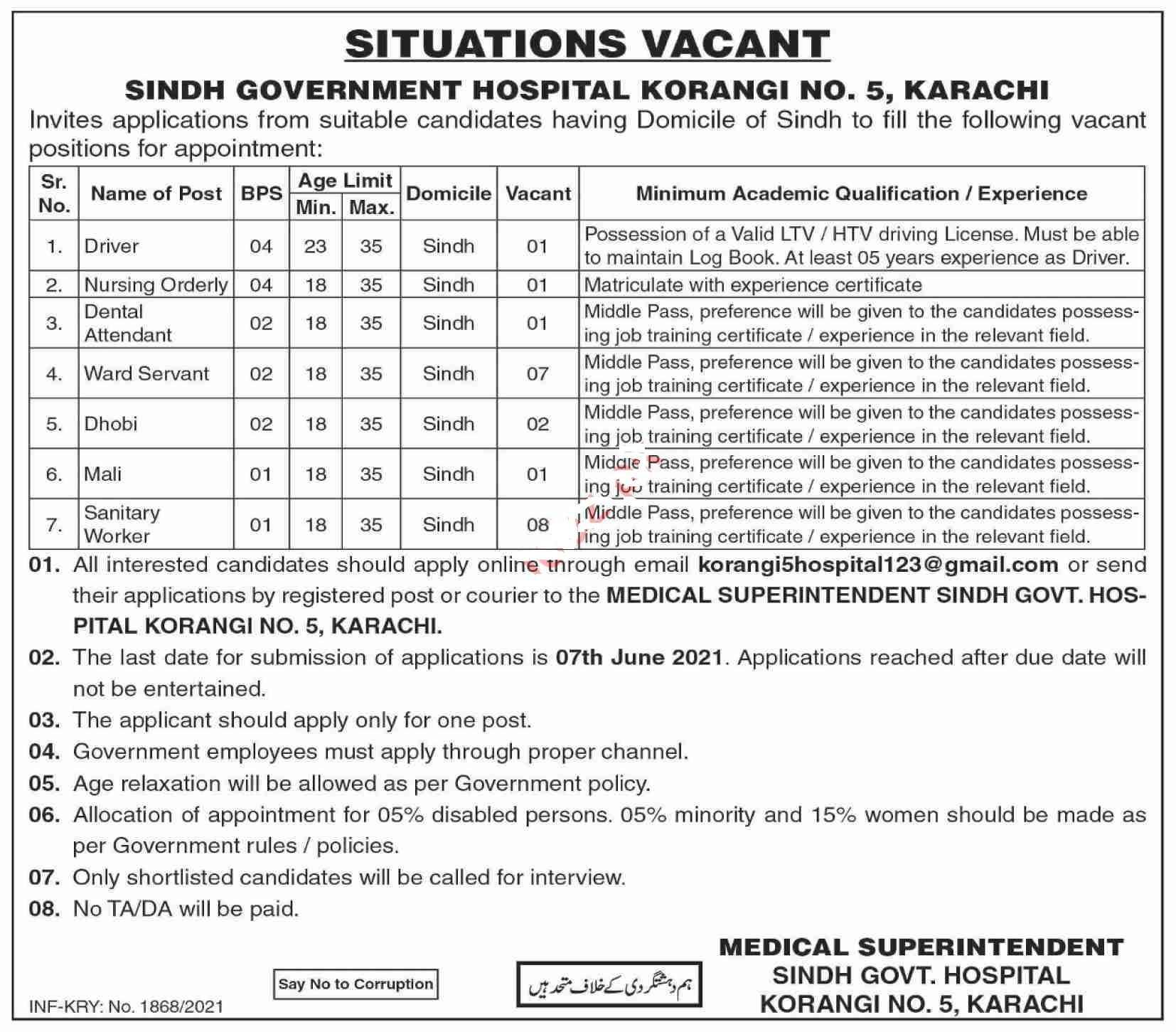 Latest Sindh Government Hospital Korangi No 5 Karachi Jobs 2021