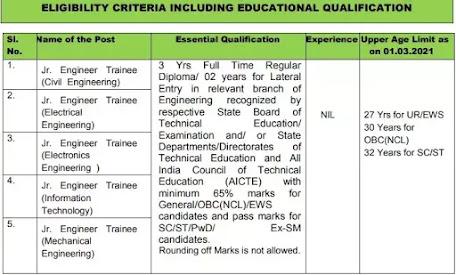 THDC India LTD Recruitment Junior Engineer Trainee