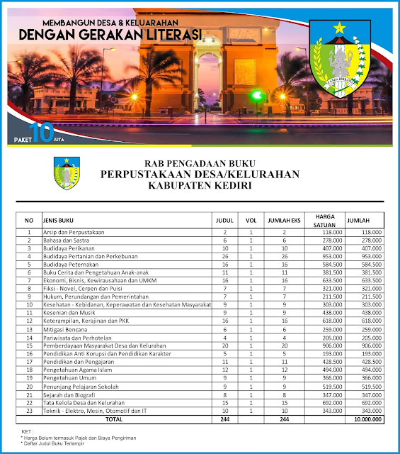 Contoh RAB Pengadaan Buku Desa Kabupaten Kediri Paket 10 Juta
