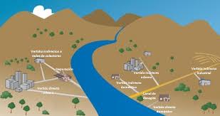 uno de los mejores planos para la construccion de fosas septicas