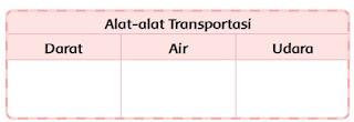 Alat-alat Transportasi www.simplenews.me