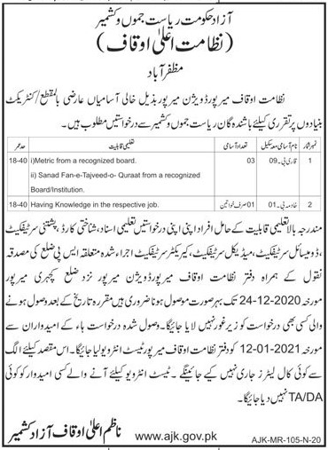 Auqaf Department Latest Jobs Advertisement in Pakistan For Male and Female New Jobs 2021