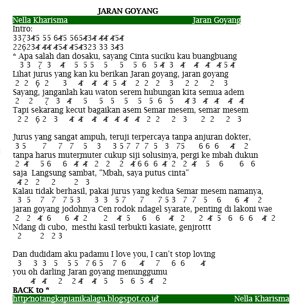 Not Angka Pianika Lagu Nella Kharisma Jaran Goyang