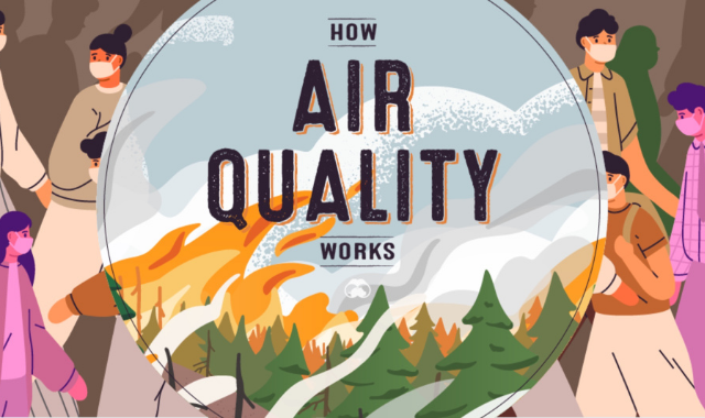 Getting to Know How Air Quality is Measured