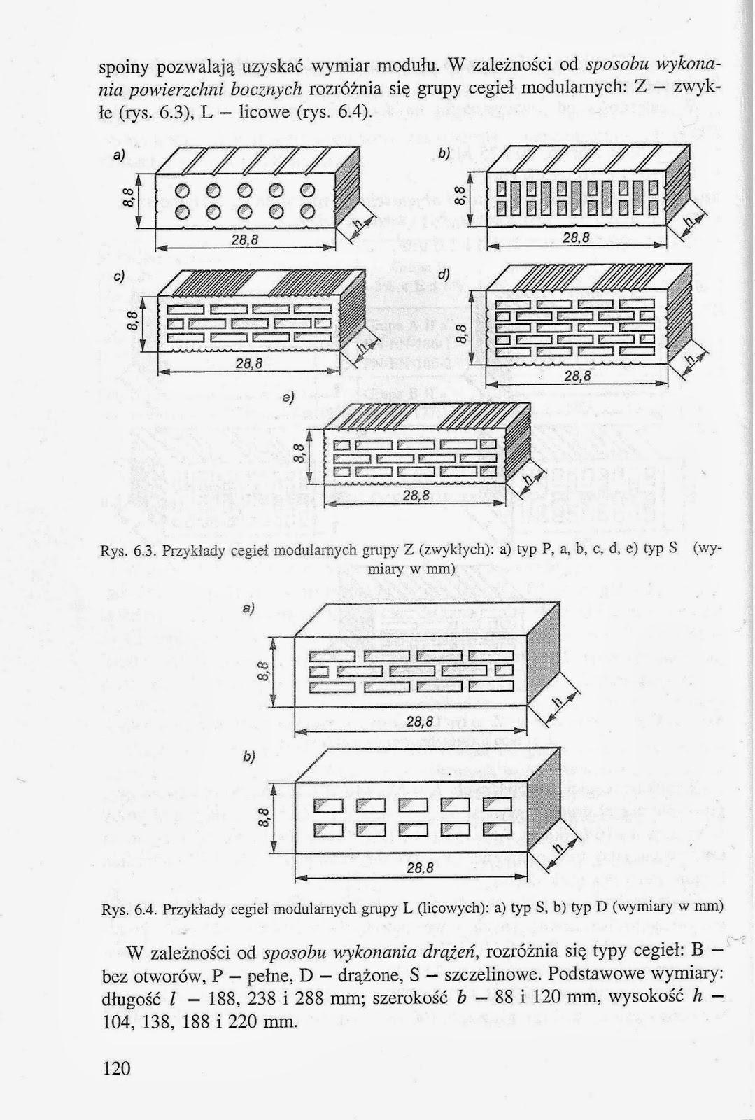 TB: Rysowanie cegieł przez technika architektury