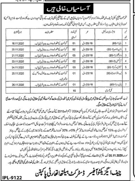 Health-department-punjab-jobs-2020-naib-qasid-sanitary-worker-application-form