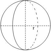 Kumpulan Rumus Matematika SD Bangun Ruang